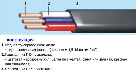 кабель апввнг-10 1х500 цена